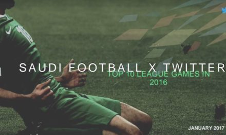 Infographic for Saudi football League on Twitter for the season