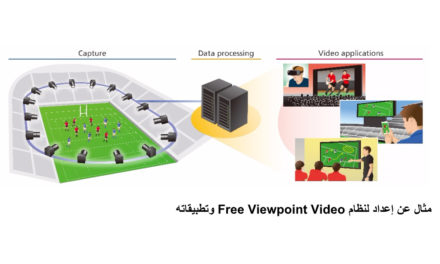 Canon Middle East announces development of the Free Viewpoint Video System virtual camera system that creates an immersive viewing experience