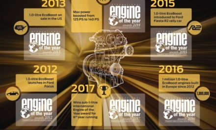 How EcoBoost Technology Injects Muscle Car Performance