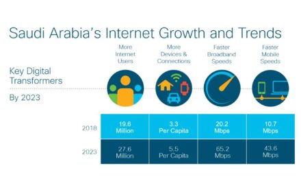 Investing in Infrastructure is Essential to Securing KSA's Digital Future