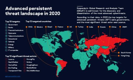 Advanced Persistent Threats in 2021: new threat angles and attack strategy changes are coming