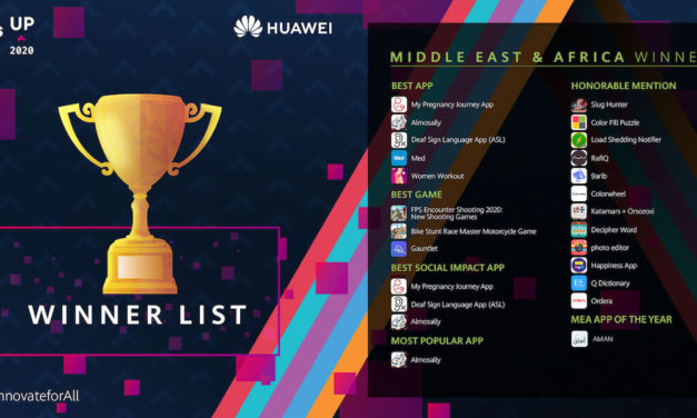 The winners of the Huawei HMS App Innovation Contest, AppsUP have been announced