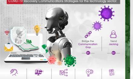 W7Worldwide and Avaya Set Out A 7-Step Communications Guide for Technology Companies Towards COVID-19 Recovery