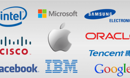 Top 3 Tech Companies Add a Collective $2.2 Trillion in Market Value in 2020