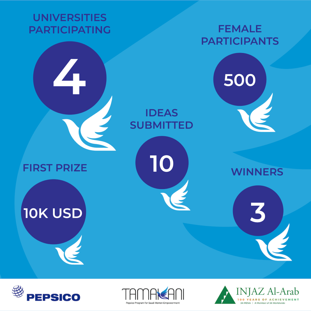 Quick facts about Tamakani award event