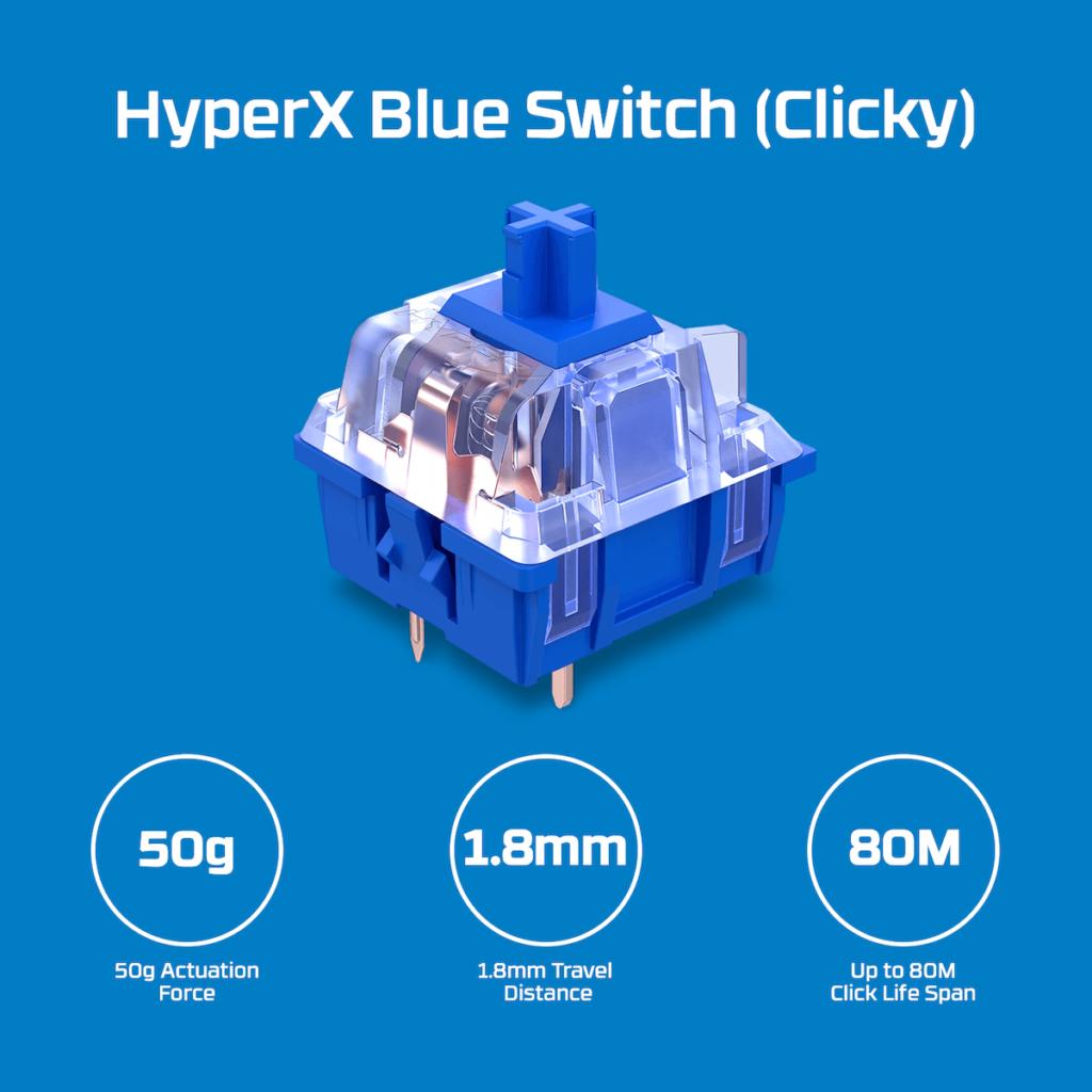 3-HX-USP-HyperX-Blue-Switch